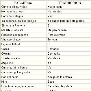 Diccionario purepecha
